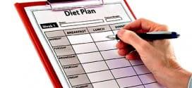 Как да се храним /примерен хранителен план/